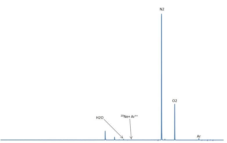 Масс-спектр газового состава измерительной ампулы до проведения криогенного разделения. (график)
